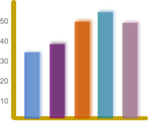 multicolored bar chart with numbers along the left side of the grid